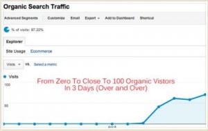 Get Traffic Without Content